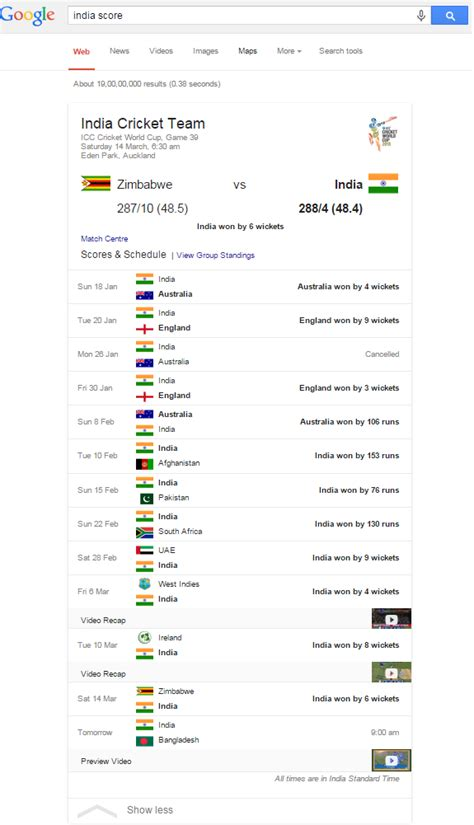 live cricket scores cricket scorecard and match predictions google tricks to know the live cricket scores and predict
