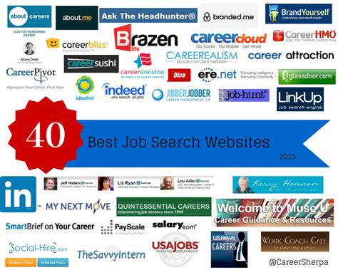 Finding Websites Best Search Websites 2015 Career Sherpa
