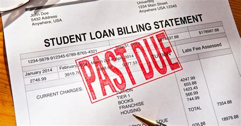 student loan programs student debt relief programs no one knows about