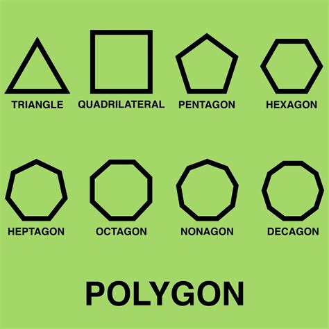 Yith The Polygon V1 1 4 geometry lesson 13 franny s class