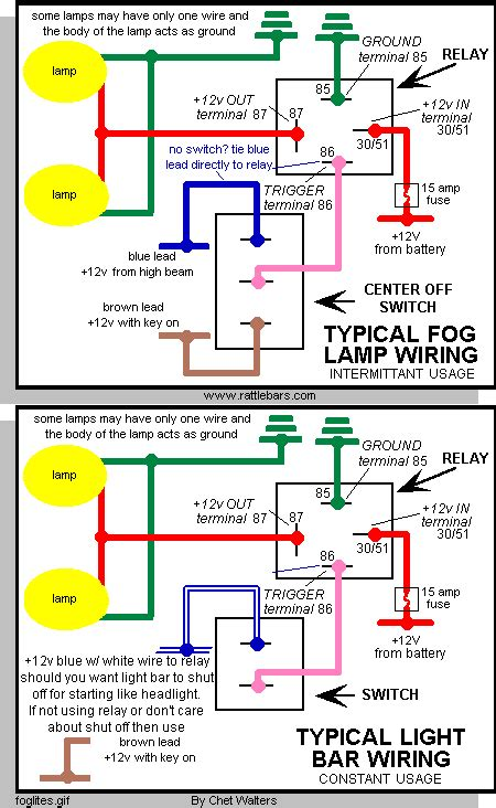 diagram foglites led spotlights wiring diagram harness