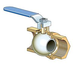 Type Of Faucet Can A Ball Valve Be Used As A Control Valve