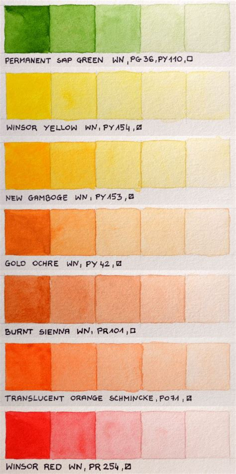 my color chart of winsor newton professional and schmincke