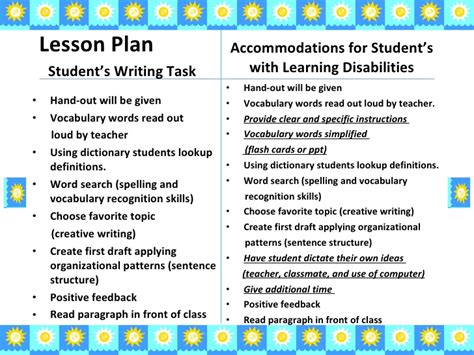 lesson plan template for special needs students writing strategies for students with learning disabilities
