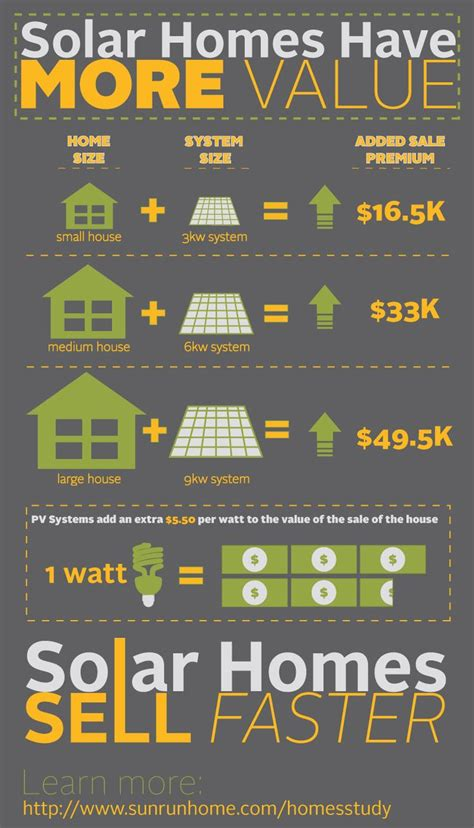 solar energy facts for homes best 25 solar power facts ideas on solar panels facts solar power cost and solar