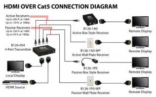 audio cabling diagrams tripp lite