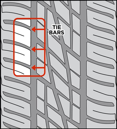 rib tread pattern en francais tread pattern anatomy tire profile llc