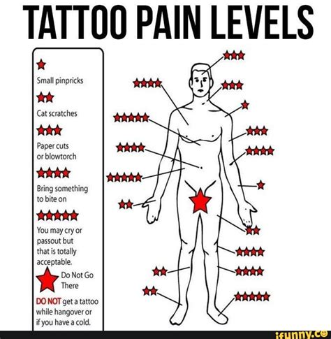 tattoo pain funny meme ifunny