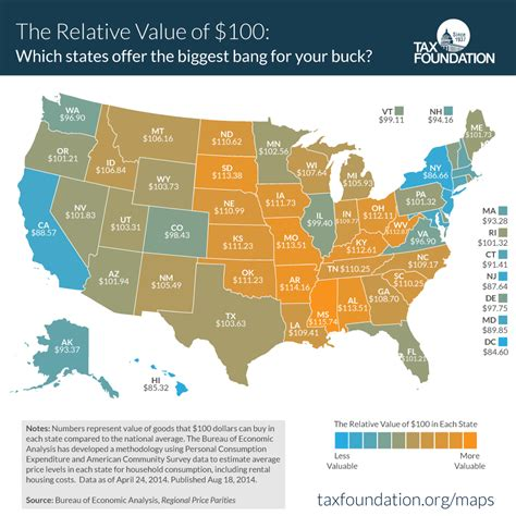 cost of living map usa the relative cost of living by state political calculations