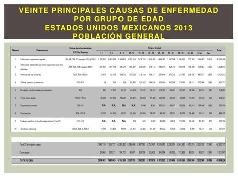 causas de la funcion judicial de pichincha consulta de causas pichincha upcoming 2015 2016 morbilidad