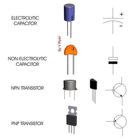 are different types of capacitors interchangeable electronic components and symbols 2