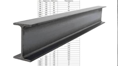 section beam why is an i section commonly used in beam design quora