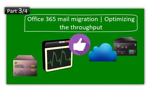 Office 365 Mail As Read Mail Migration To Office 365 Optimizing The Mail