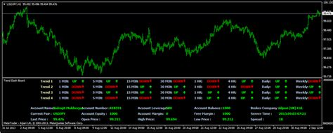 Hello 2015 Pair Set 8in1 adx dashboard mq4 forex free strategy