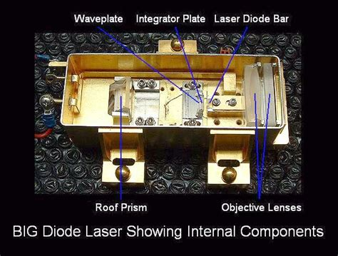 infrared laser diode array sam s laser faq components html photos diagrams and schematics