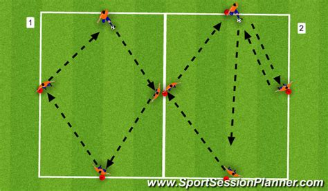 filename pattern ui football soccer week 7 session 1 tactical counter