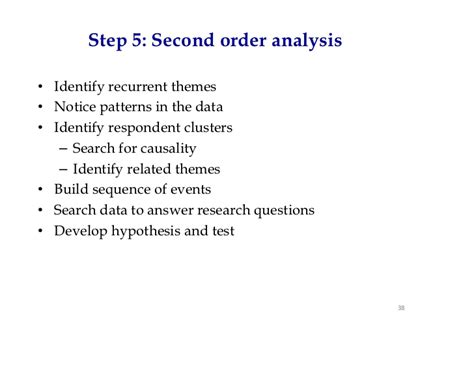 qualitative research analysis themes qualitative data analysis