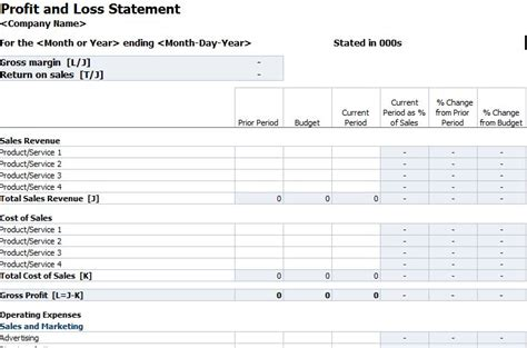 Profit And Loss Template Profit And Loss Statement Template Personal P L Statement Template
