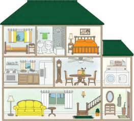 house cross section what we do