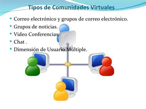 imagenes de grupos virtuales comunidad virtual