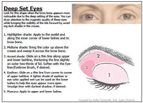 eyeshadow tutorial deep set eyes eye makeup for deep set eyes makeup vidalondon