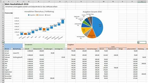 Tabellen Vorlagen Muster excel haushaltsbuch erstellen finanzen im blick behalten