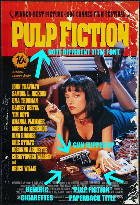 film quentin tarantino pulp fiction movie poster collectors authentication pulp fiction