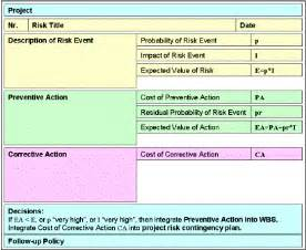Risk Management Form Template by Project Risk Management