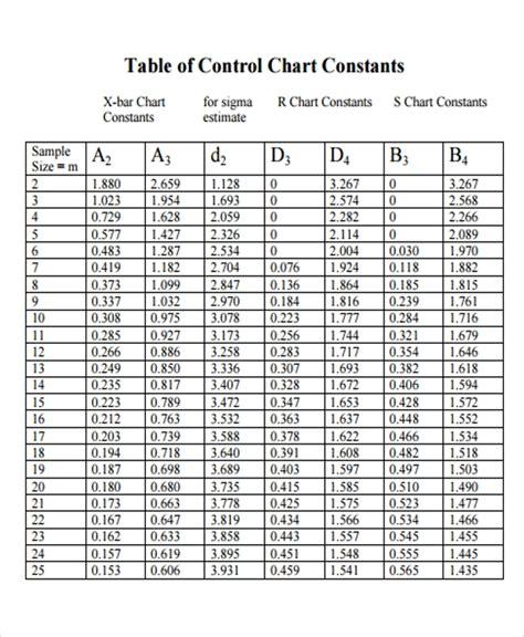 control chart templates word   premium