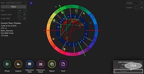 vebest astrology vebest astrology manual