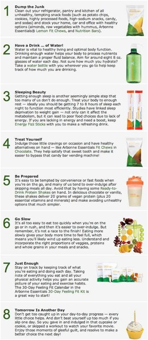 Is Not Detoxing by Join Me On My 30 Days To Heathly Living Plan Starting 7 6