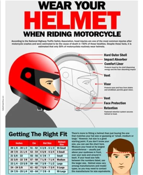 motocross helmet sizes motorcycle helmet size guide how to measure fit the