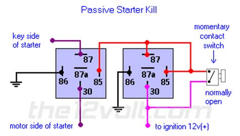 starter interrupt relay diagrams