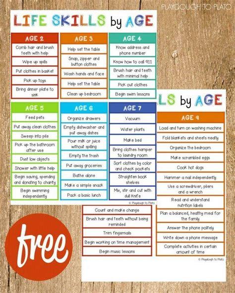 25 best ideas about kindergarten checklist on kindergarten assessment checklist