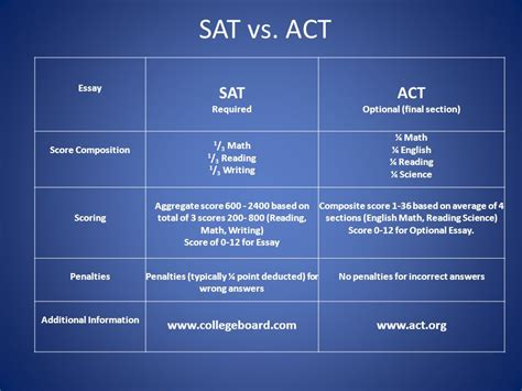 sat section 3 career counseling for the gifted and talented ppt video