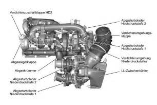 bmw turbo diesel 6 cylinder engine brings 394 hp