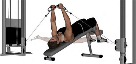 why is decline bench easier complete lower pec workout for a bigger chest
