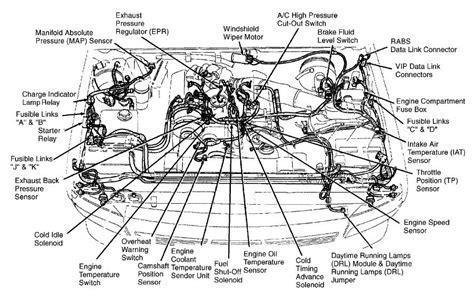 ford 7 3 diesel engine diagram 1996 f250 7 3 wiring diagram wiring diagram with description