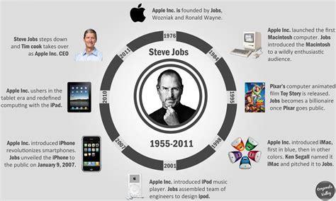 life of steve jobs infographic best steve jobs infographics