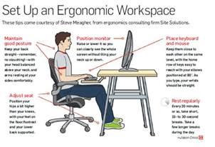 Ergonomic Office Desk Setup Ergonomic Workspace Ergonomics