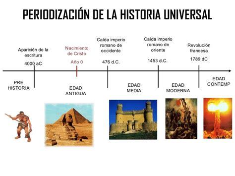 historia de la msica folklrica de argentina wikipedia 191 qu 233 es la historia socialhizo