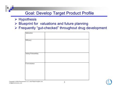 16 cycle support plan template enterprise