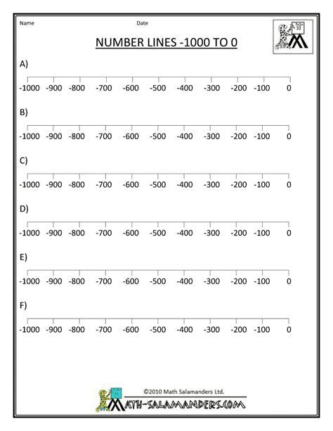 printable number line 1 1000 number line printable 1 20 search results calendar 2015