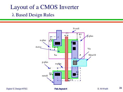 layout design for cmos inverter ppt fabrication steps p well process powerpoint