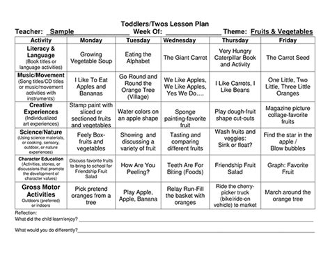 printable lesson plans for two year olds preschool lesson plan template 7 in word pdf