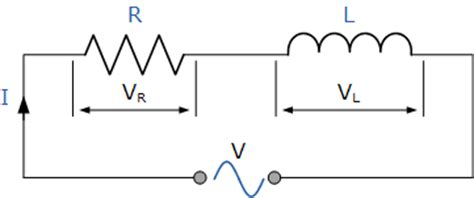 inductance series resistance ac inductance and inductive reactance in an ac circuit