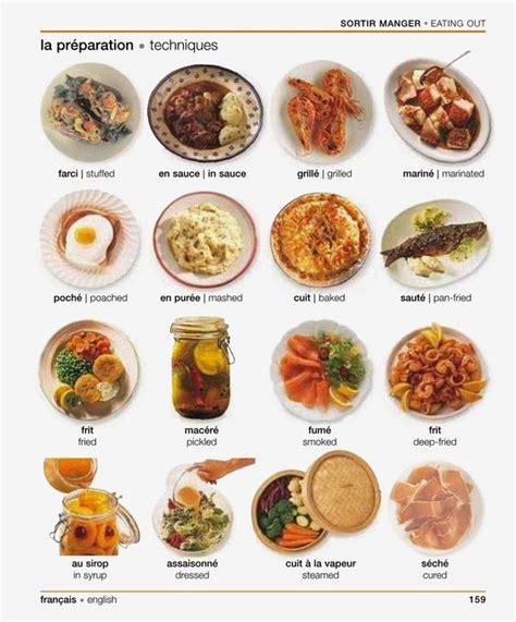 chef de cuisine en anglais lexique du fran 231 ais de la cuisine 10 verbes utiles pour