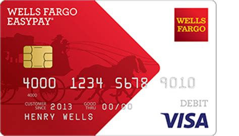 how does wells fargo mortgage credit card work | best