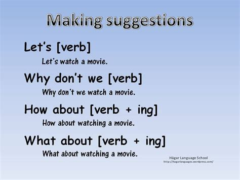 preguntas en ingles que lleven going to making suggestions english pinterest vocabulario