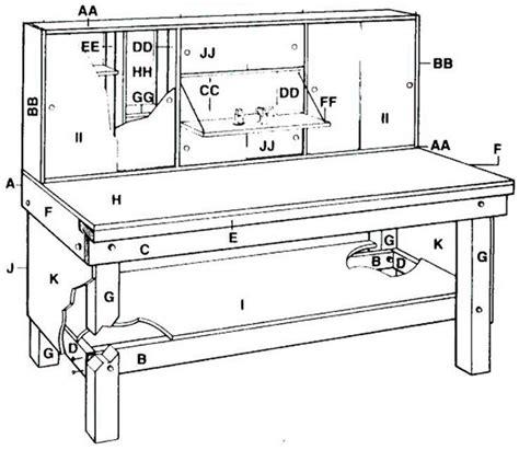 costruire un banco da lavoro in legno il bancone da ricarica